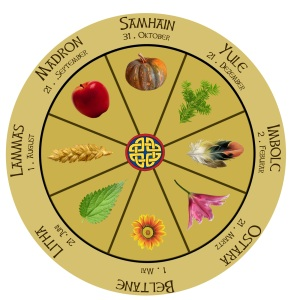 Wheel of the Year JPG Jan 15